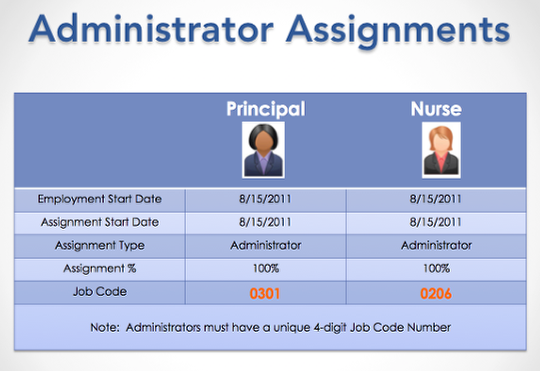 administrator_assignments.png