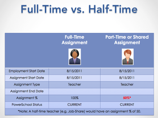 part_time_vs._full_time.png