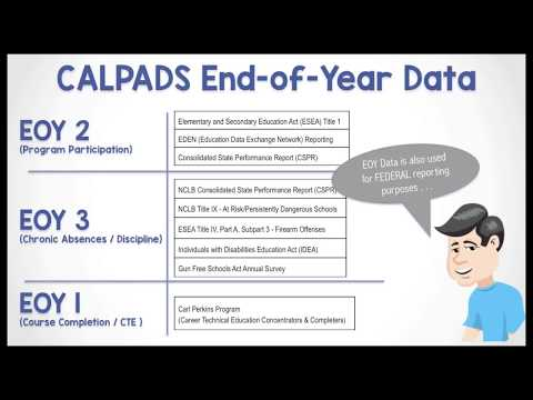 CALPADS End of Year Overview (For Beginners)