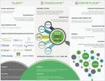 FocalPoint Platform Page1