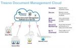 chart-cloud.jpg