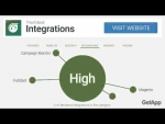 Freshdesk - 2min Product Summary - Features, Mobility, Security, Integrations & Pricing