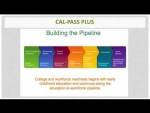 Foster Youth Data in Action:  Using the CalPASS Plus Foster Youth Data Dashboard