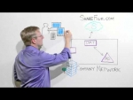 Citrix ShareFile Enterprise Demo - Security and Authentication