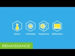 Renaissance Accelerated Maths® Overview